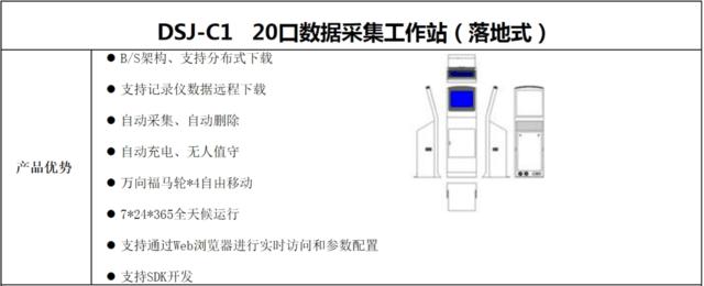 爱国者DSJ-C1 20口数据采集工作站36000