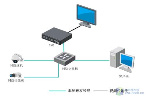 DS-8632N-I8和DS-8632N-K8区别在哪里