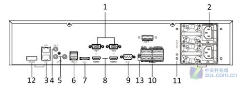 DS-9616N-M8R谁家有货益昌安防现货销售