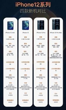 苹果新品惊艳 苹果iPhone 12新疆热销