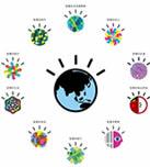 IBM智慧分享