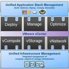 """EMC为数据中心提供""""云到地""""分析"""