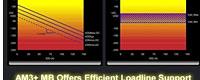 电源负载效率不同