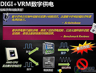 DIGI+VRM数字供电设计