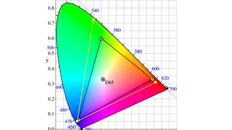107% AdobeRGB色域