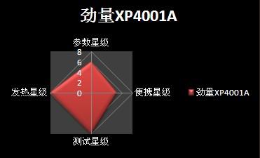 劲量XP4001A