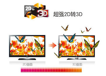 超强2D转3D
