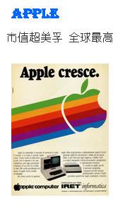 苹果市值全球第一