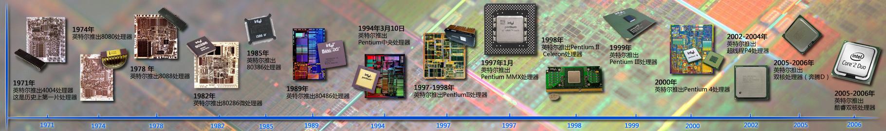 微处理器四十周年