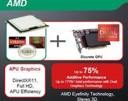 简析APU硬件特性与混交原理