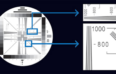 HD CMOS Pro影像感应器全解析