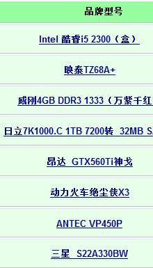 6.3K高能游戏机 完虐刺客信条3装机推荐