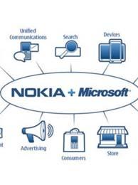 诺基亚牵手微软