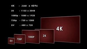 4K有何优势?
