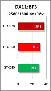 DX11游戏:战地3