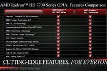 HD7700系列功能支持列表