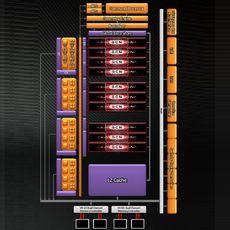 HD7700系列核心架构分析
