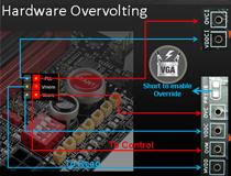 Hardware Overvolting接口
