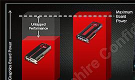 AMD 功率调整技术