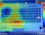 热成像仪测得的外部温度