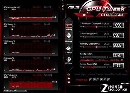 华硕GPU Tweak