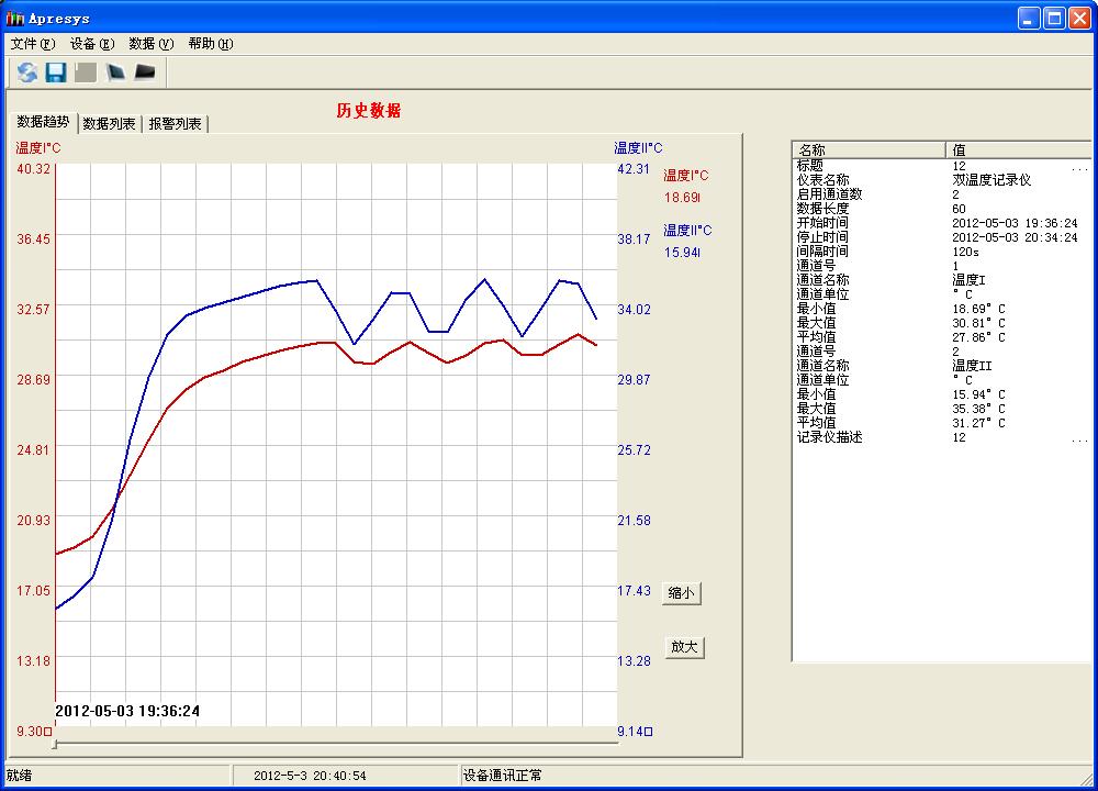 格力空调制热曲线