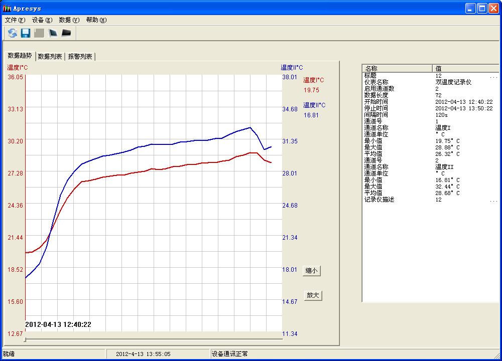 海信空调制热曲线