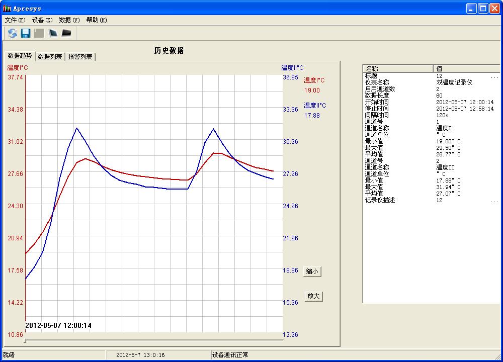 海尔空调制热曲线