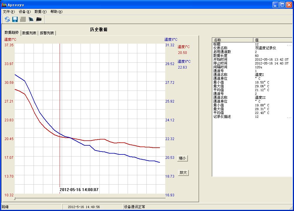 大金空调制冷曲线