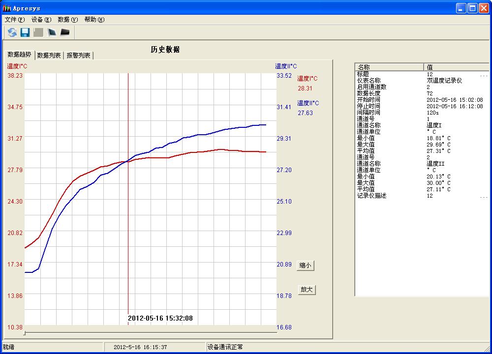 大金空调制热曲线