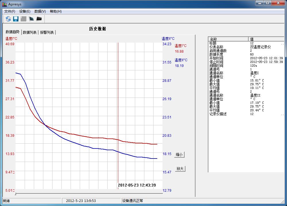 三菱重工空调制冷曲线