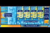 核芯:全新的HD系列显卡