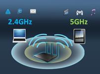 支持2.4GHz和5GHz双频段,提供卓越的传输速率和覆盖范围