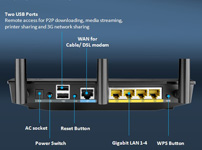 2个USB接口,可实现基于USB端口设计的丰富功能
