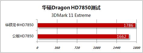 3DMark 11 Extreme