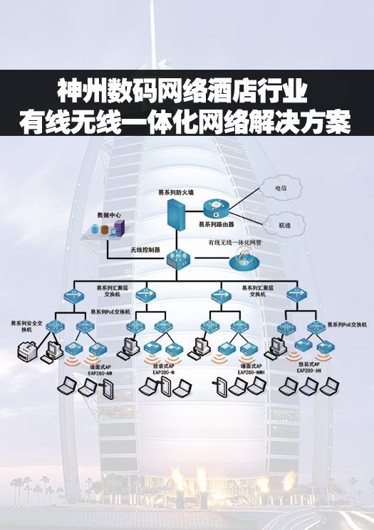 创新赢未来 DCN推有线无线一体化解决方案