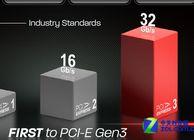 全新PCI-E3.0总线接口