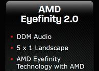 Eyefinity(宽域)2.0技术