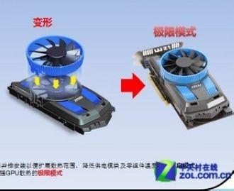 可变形的3D风魔散热系统